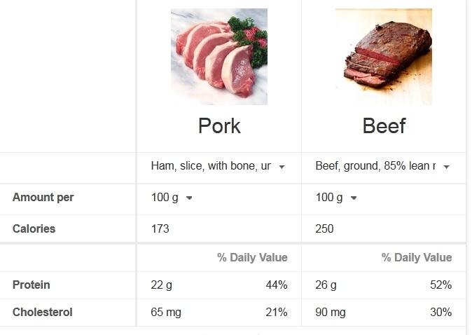 google-compare-nutrition3