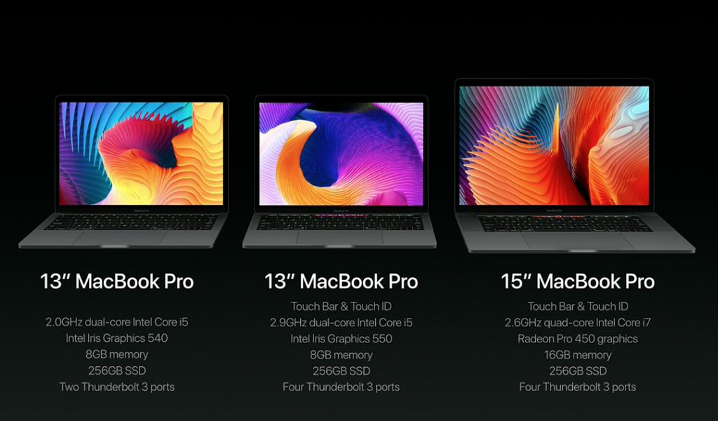 macbook_pro_range_specs