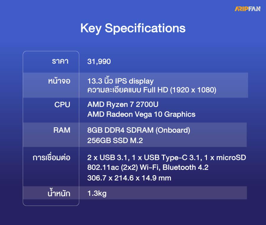 HP Envy X360 Ryzen 7