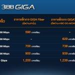 02-GIGAFiber-GIGATainment_PriceTable1200x675px