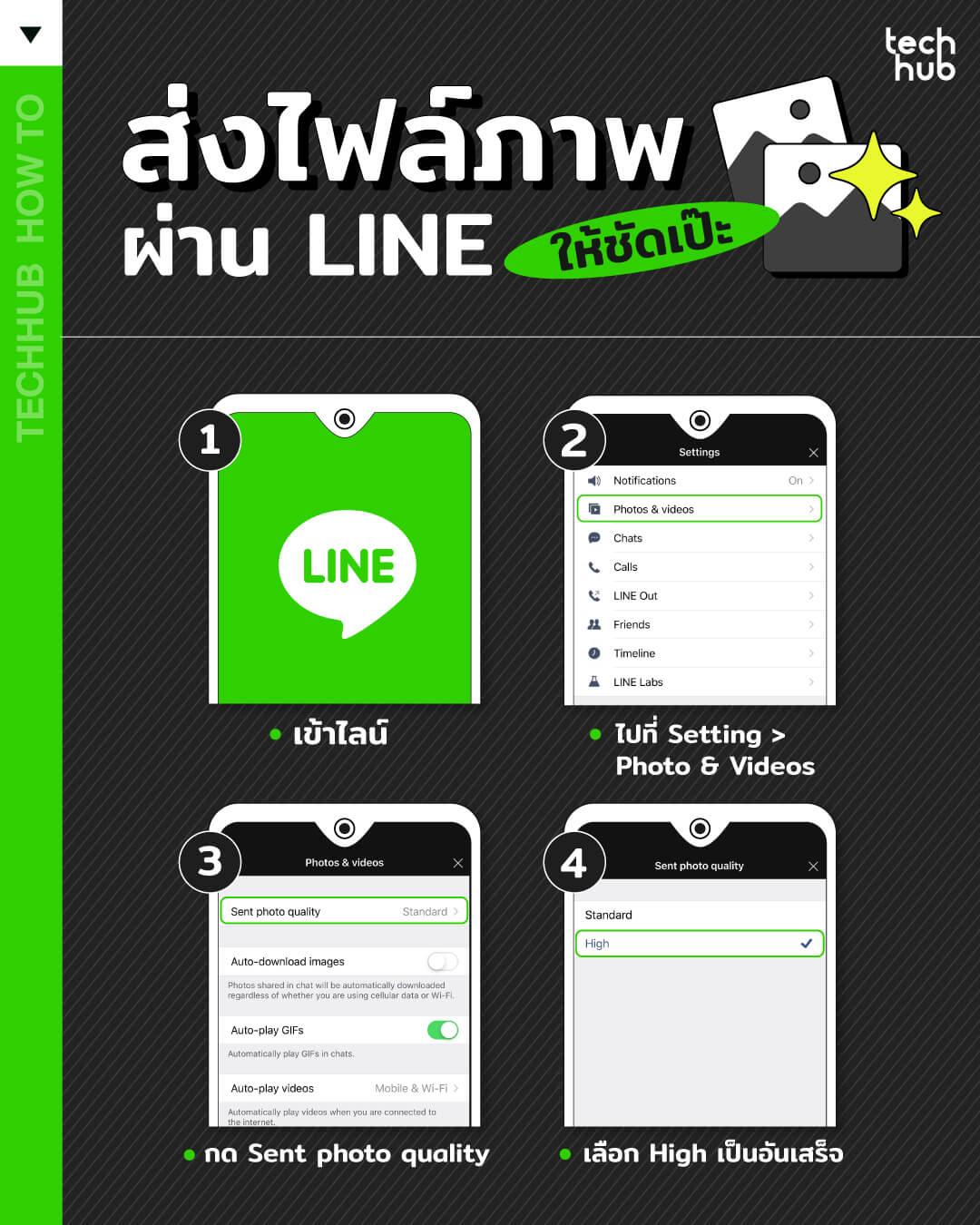 ส่งไฟล์ภาพ ผ่าน Line ยังไงให้ชัด?