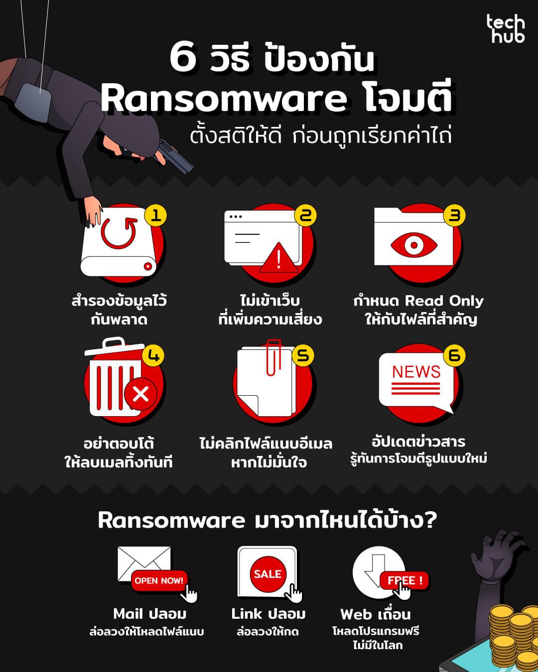 6 วิธีป้องกัน Ransomeware โจมตี