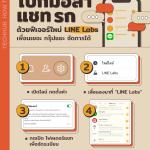 LINE-LAB