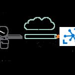 Aruba-IoT-Transport-Microsoft-Azure
