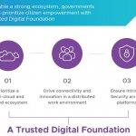 Digital Frontiers_Govt_Top 3 Priorities