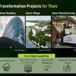 ภาพประกอบ_Pic2 AIS 5G Business เผยความสำคัญของ
