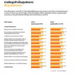 SAP – TH Infographic 1