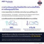 TH-ACI Info 1